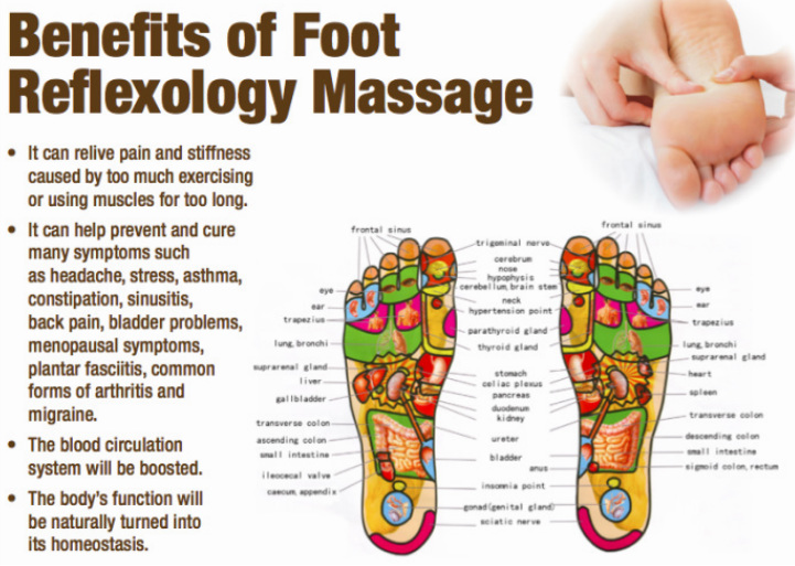 Top ten Medical Advantages of Foot Therapeutic massage and Reflexology